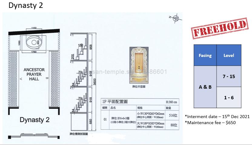 Lin San Temple 灵山寺 Ancestor Tablet